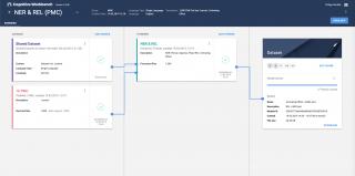 Screenshot Cognitive Workbench